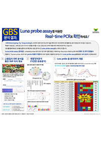 GBS분석결과, Luna probe assay를 이용한 Real-time PCR로 확인하세요!