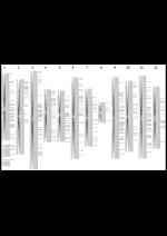 GBS기반 고추 F2집단 유전지도 작성