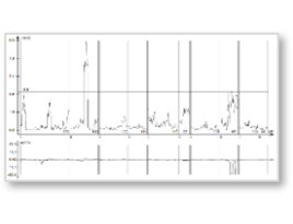 QTL analysis